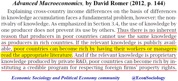 Why are some countries poor and others rich