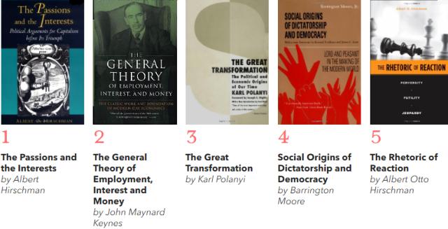 best books political economy